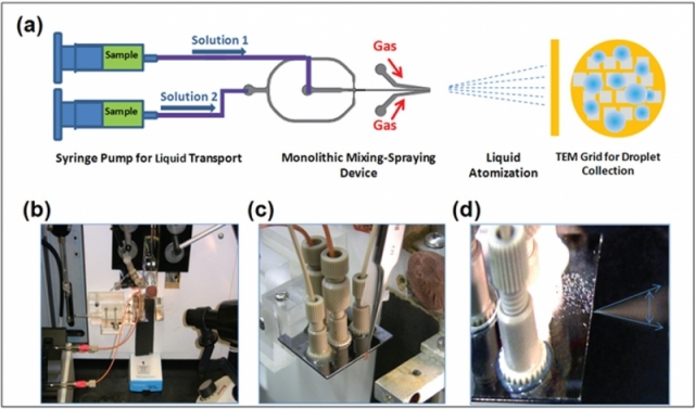 Monolithic microfluidic devices for mixing and spraying