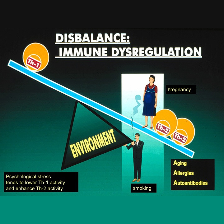 Disbalance: Immune dysregulation